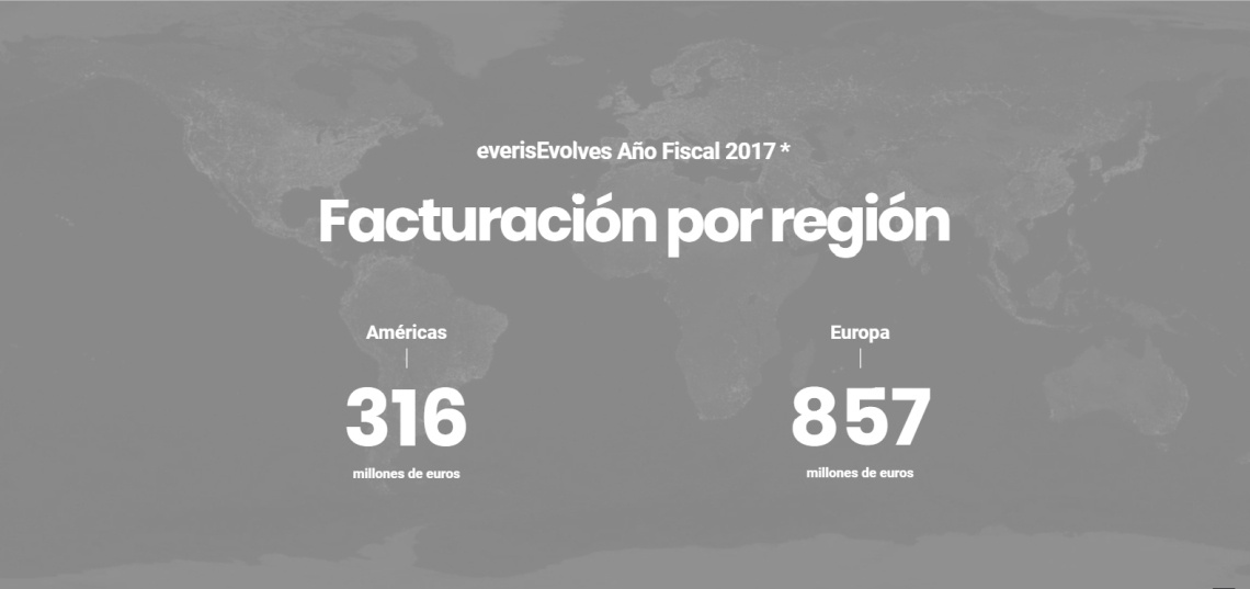 3 - Facturación por Región.jpg