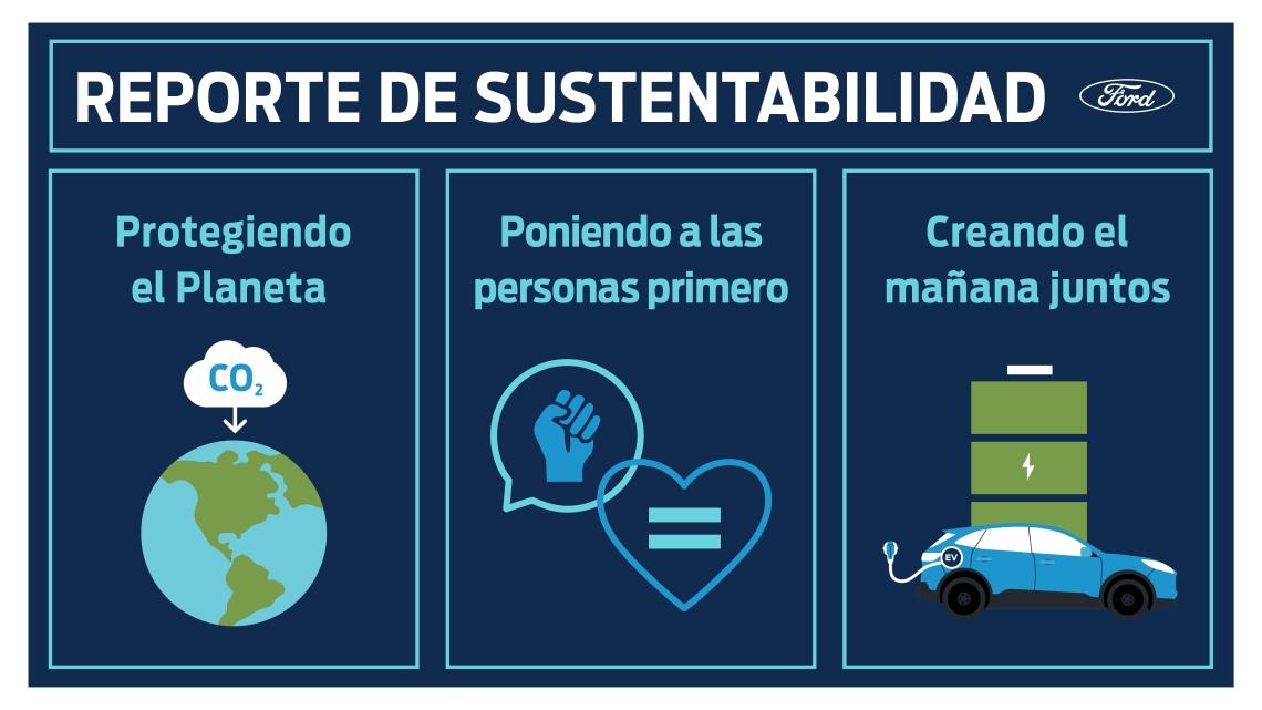Ford apunta hacia la neutralidad de carbono