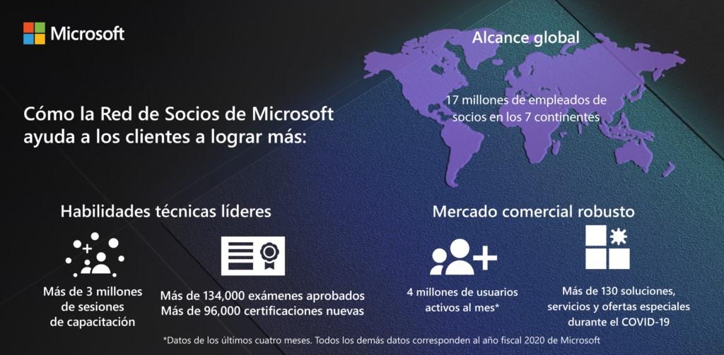 Microsoft-Inspire-2020