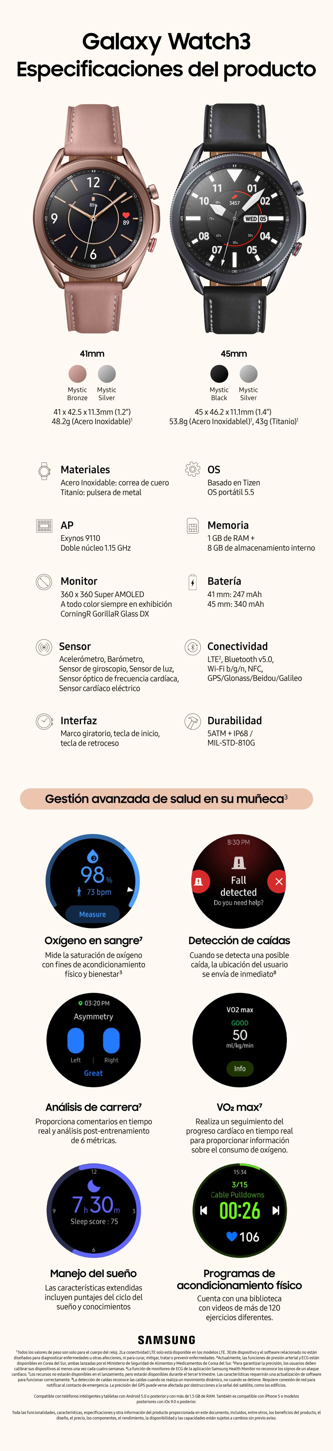 [Galaxy Watch3] Spec Infographic_Non_BP,ECG_ESP_page-0001